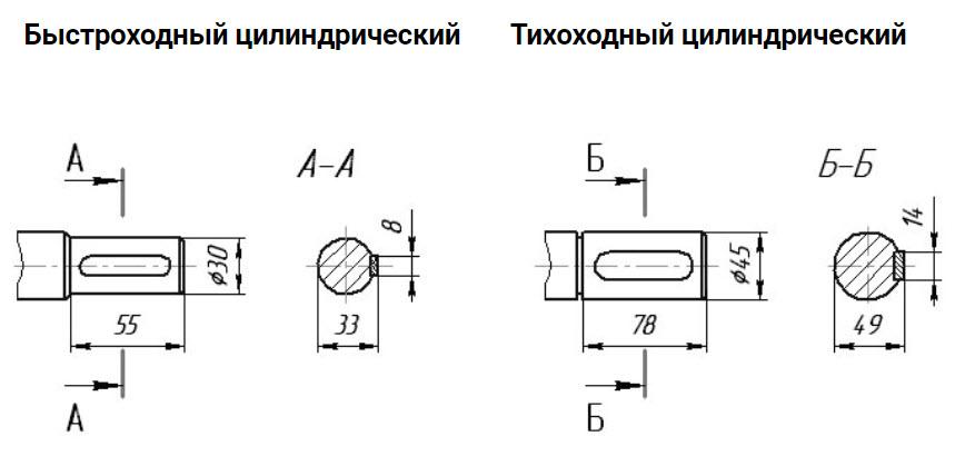 РЧН-80