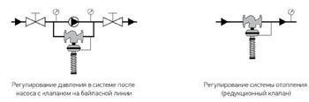 Схемы применения регулятора давления КПСР РА-А