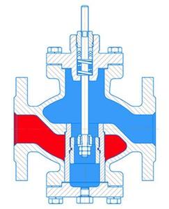 Регулирующий орган НЗ (нормально-закрытый) с сальниковым уплотнением по штоку