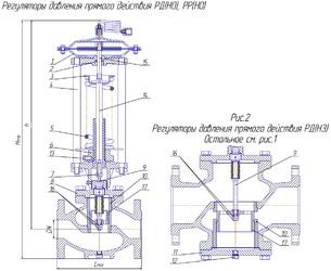 Регуляторы с разделительным сильфоном СТ12-45 (DN 25-100). Размеры