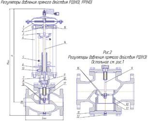 Регуляторы с разделительным сильфоном СТ14-65 (DN 125, 150). Размеры
