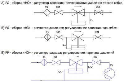 Регулятор давления РД, регулятор расхода (перепада давления) РР прямого действия. Принципиальная схема подключения